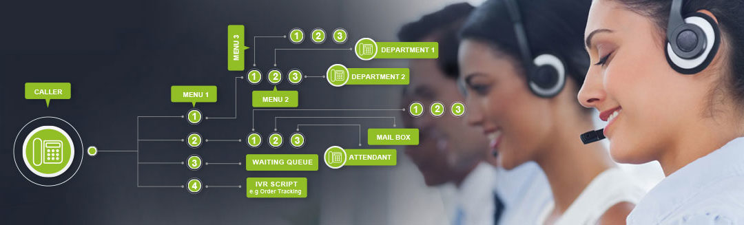 Интерактивное речевое взаимодействие (IVR)